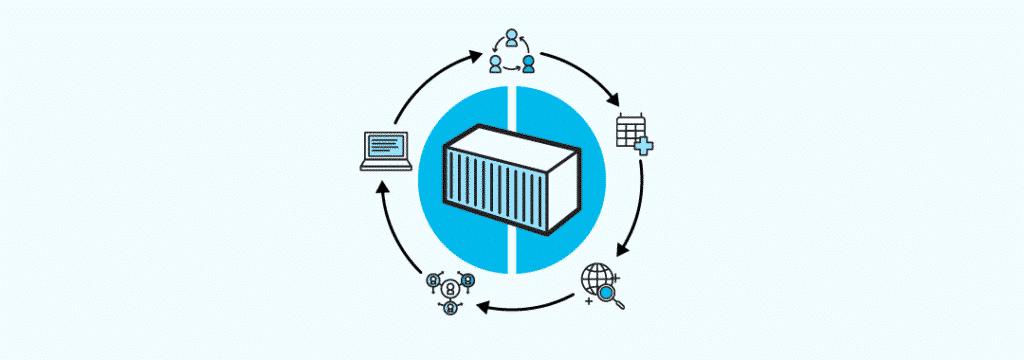 ¿Qué es un contenedor?